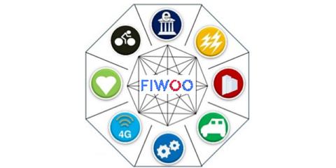 Plataforma de referencia para ciudades inteligentes basadas en código abierto y tecnología Internet-of-Everything