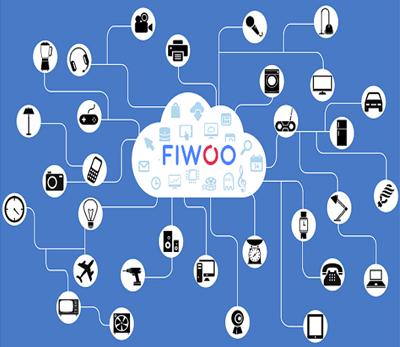 Figura 2. Interoperabilidad en FIWOO.