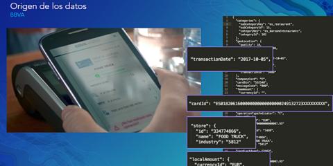 Información transaccional a través de APIS para la mejora de los servicios a los ciudadanos en las ciudades inteligentes