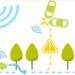 La Comisión Europea lanza una consulta pública sobre la movilidad conectada y automatizada