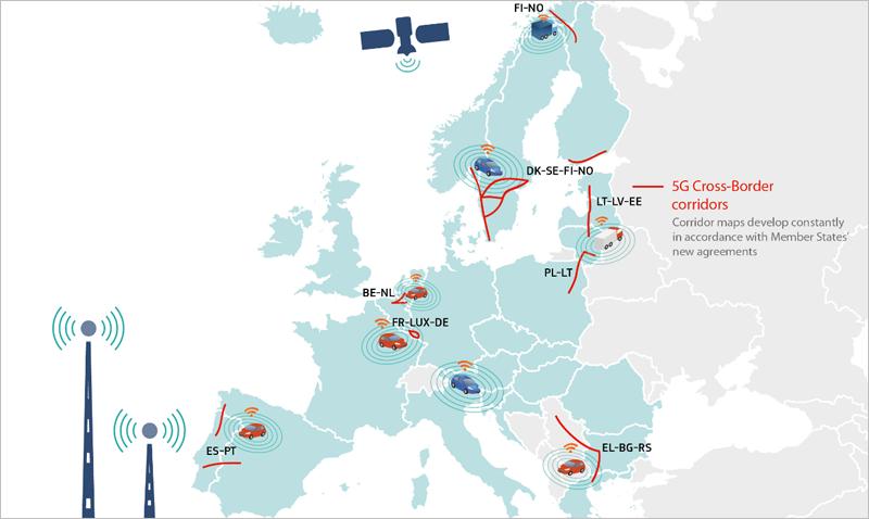 Mapa en el que se distingue cada corredor transfronterizo 5G para experimentar con vehículos autónomos y conectados, incluyendo el nuevo entre Estonia, Letonia y Lituania.