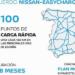Nissan promoverá 100 puntos de carga rápida en España el año que viene