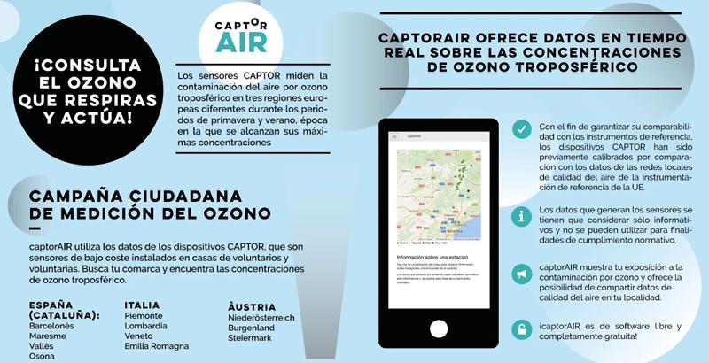 La aplicación CaptoAir muestra datos en tiempo real sobre la concentración de ozono antroposférico.  Imagen: Ecologistas en Acción
