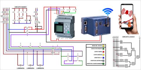 Sistema antirrobo patentado para cableado eléctrico en alumbrados exteriores