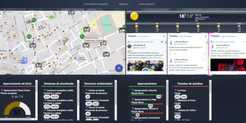 MiMurcia: proyecto de ciudad inteligente del Ayuntamiento de Murcia