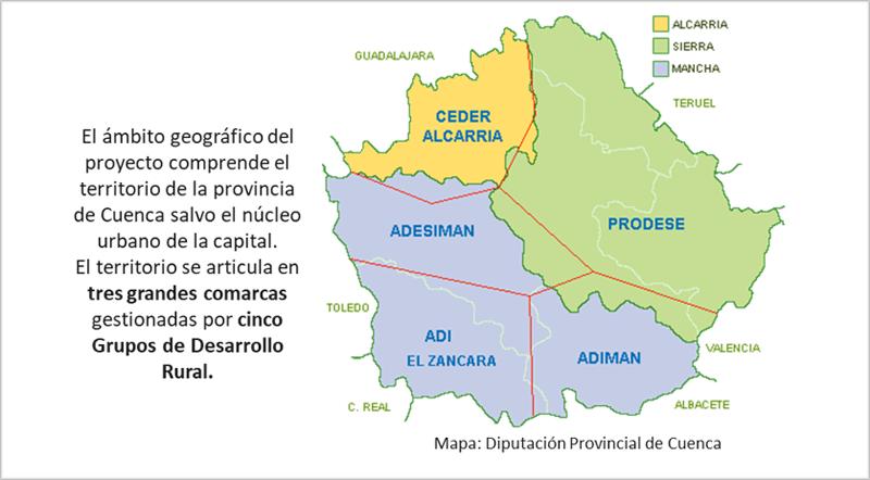 Figura 2. Ámbito geográfico del proyecto.