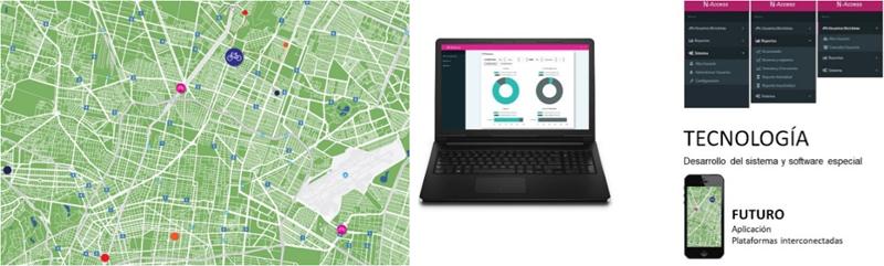 Figura 4. Tecnología y resultados del sistema de aparcamiento inteligente de bicicletas.