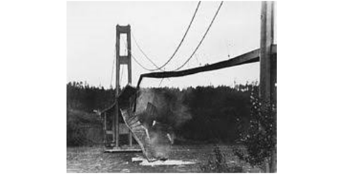Figura 4. Colapso del puente de Tacoma Narrows (1940) por un fenómeno aeroelástico de resonancia.