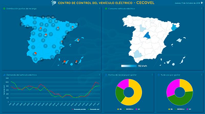 El Centro de Control del Coche Eléctrico (Cecovel) de Red Eléctrica de España estará a disposición de los municipios para garantizar la la segura integración y gestión de los puntos de recarga.