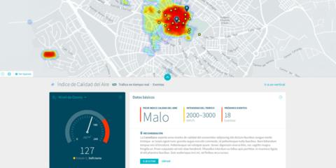Proyecto Urbo. Dashboard de Smart Cities para la gestión de servicios de la ciudad