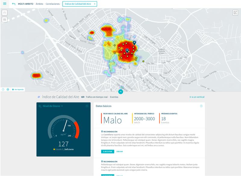 Figura 3. Dashboard privado Urbo que muestra recomendaciones basadas en el modelo predictivo.