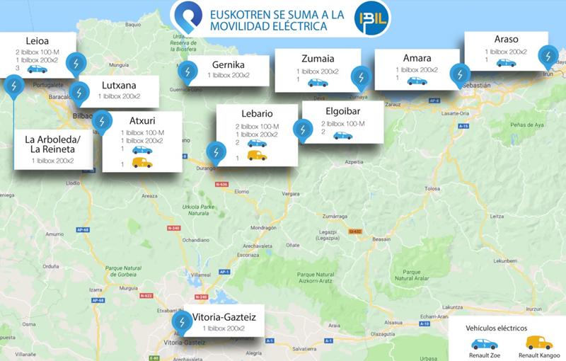 Mapa de puntos de recarga para vehículos eléctricos que ha instalado Ibil en centros de trabajo de Euskotren.