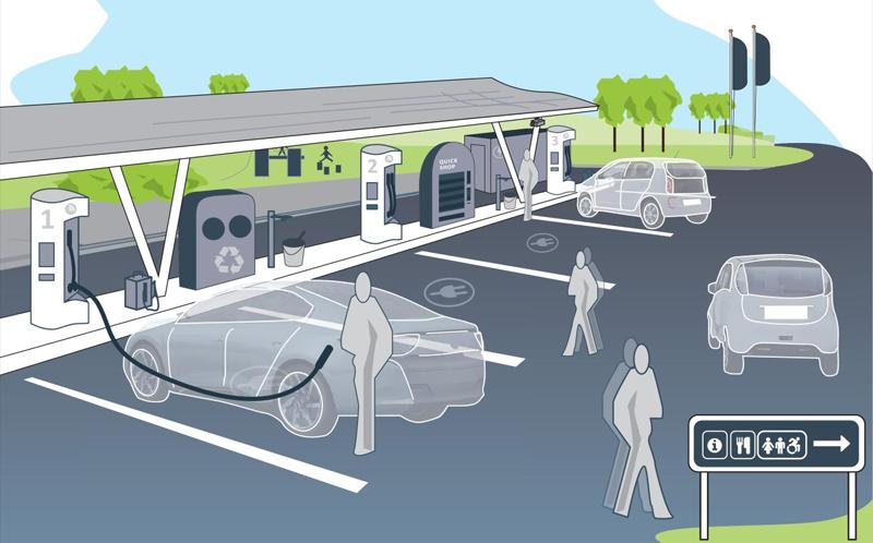 La red de puntos de carga ultrarrápida comenzará a instalarse en Fredericia (Dinamarca) durante el primer trimestre de este año.