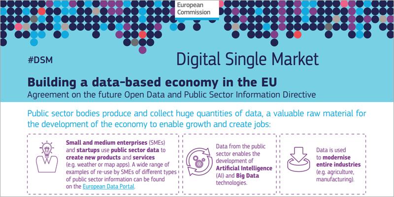 La Directiva PSI entró en vigor en 2003, se revisó en 2013 y ahora vuelve a revisarse para dar respuesta al creciente mercado de datos, regulando así la información y datos abiertos del sector público.