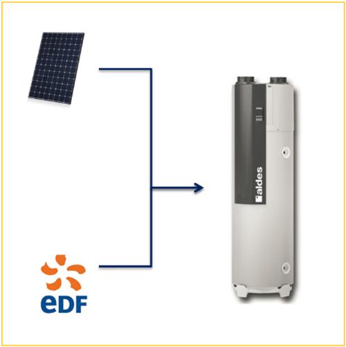 Figura 1. Acumulador T. Flow® sobre aire extraído acoplado a panel fotovoltaico.