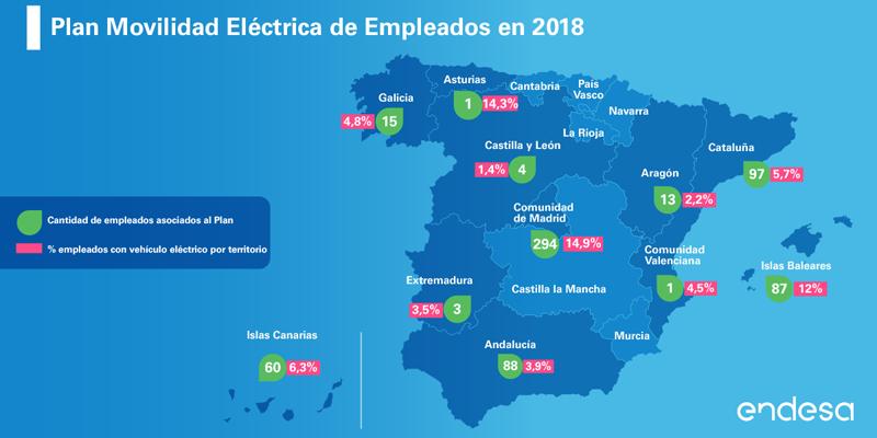 Datos por comunidades autónomas del número de integrantes de la plantilla de Endesa que han adquirido coches eléctricos para su uso particular con el Plan de Movilidad Eléctrica de la compañía.
