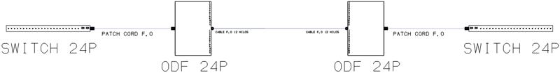 Figura 1. Modelo para cálculo de presupuesto óptico.