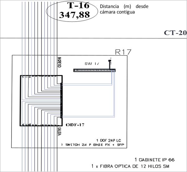 Figura 2. Componentes de red de fibra óptica en cámara de transformación.