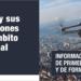 Folleto Drones y sus aplicaciones en el ámbito municipal de Grupo AL