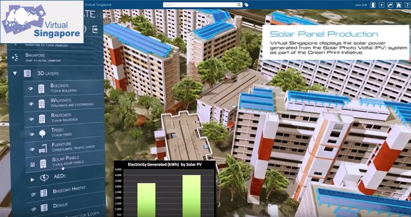 El gemelo digital de Singapur permite obtener mediciones exactas sobre la capacidad solar de los sistemas fotovoltaicos instalados y sobre el potencial solar de cada edificio.