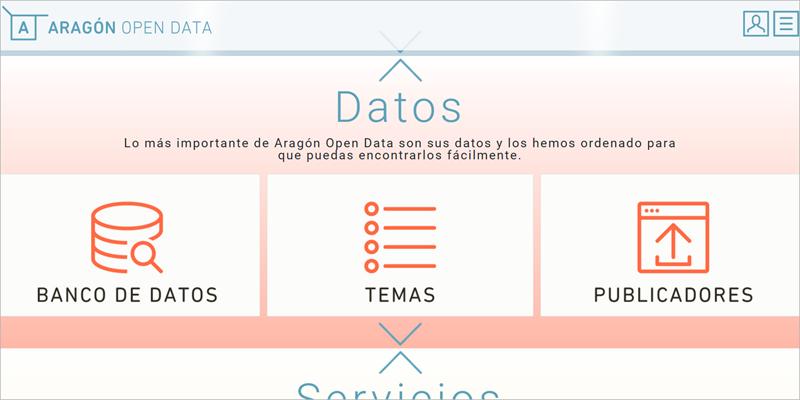 Entre las líneas de trabajo previstas en la nueva estrategia Open Data de Aragón, está el desarrollo de nuevos servicios inteligentes y la mejora en la accesibilidad y usabilidad del portal de datos abiertos.