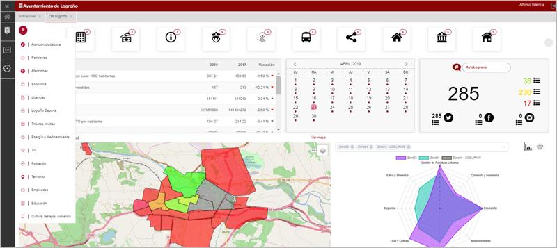 Interfaz de la plataforma Smart Logroño en la que pueden verse todos los servicios y funcionalidades que ofrece en forma de cuadro de mandos.