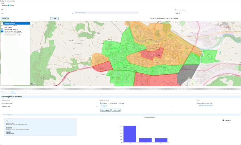 La plataforma ofrece la monitorización y los datos de consumo de agua en Logroño.