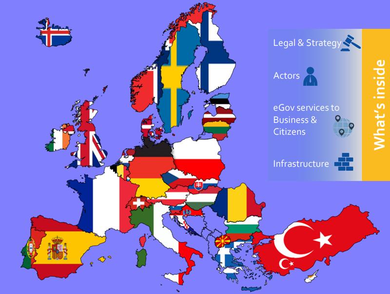 El estudio sobre la evolución del Gobierno digital incluye el análisis de los 28 estados miembros de la Unión Europea y seis países asociados.