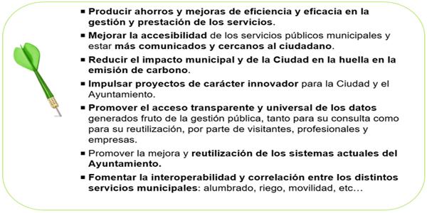 Figura 2. Objetivos de la Iniciativa RivaSmart.