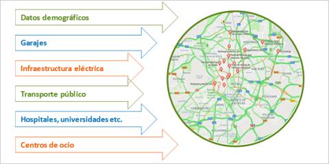 Smart Cities: ciudades conectadas con la innovación