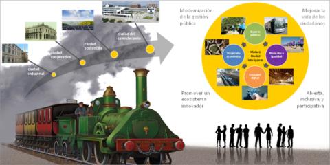 Mataró, locomotora con destino Ciudad Inteligente