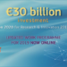 El programa Horizonte 2020 contará en su último año con 11.000 millones para investigación e innovación