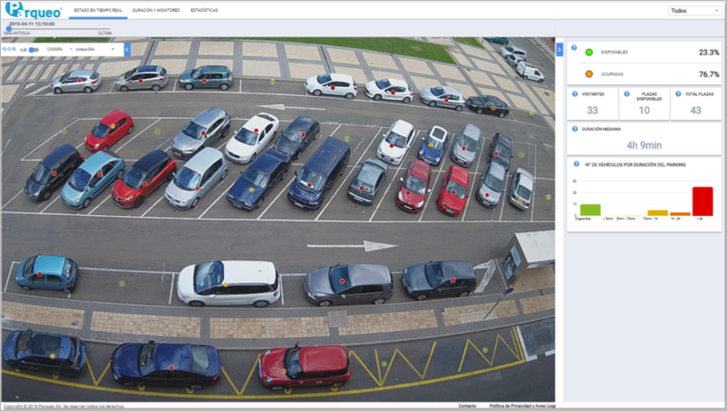 Visor web del sistema de monitorización de plazas libres en el aparcamiento de Arroyo de la Encomienda para los gestores del parking.