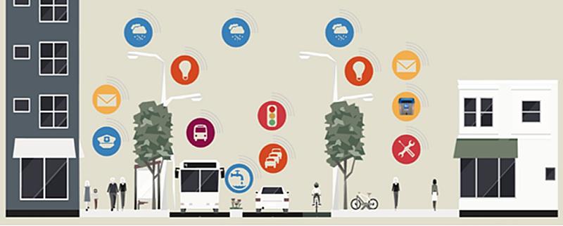 Figura 1. Social Urban Lab.