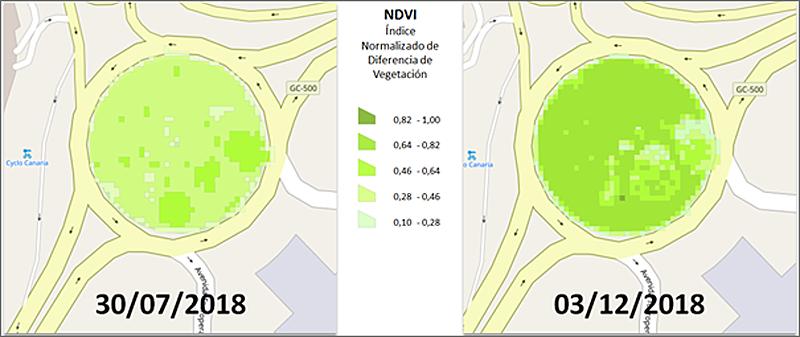 Figura 5. Rotonda Sonneland. Comparativa del NDVI inicial y final.