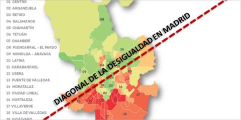 Vulnerabilidad y desigualdad territorial: el proyecto de descentralización y reequilibrio territorial en Madrid