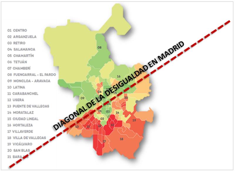 Mapa de Madrid atravesado por una diagonal.