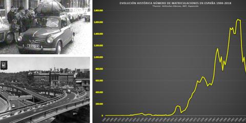 Sistemas inteligentes de aparcamiento, tecnologías y metodología para la gestión integrada y la optimización del espacio de movilidad