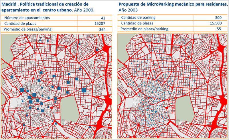Dos planos, en uno se muestra los aparcamientos.