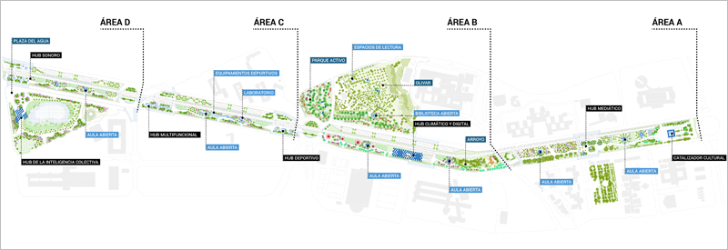 Plano del trazado del bulevar Pasteur con las áreas donde se va a actuar.