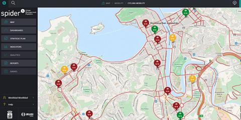 Mejorando el servicio de bicicletas públicas de San Sebastián a través de un modelo predictivo que pronostica el nivel de ocupación