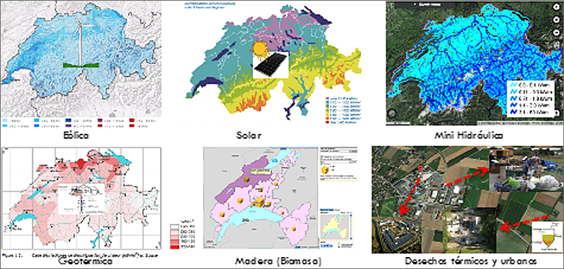 Figura 1. Mapa con los valores energético renovable en Suiza: eólico, solar, geotérmico, biomasa (madera), otros.