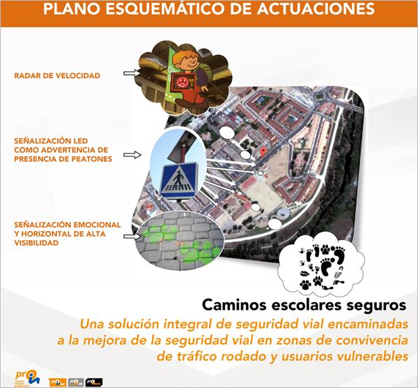 """Plano de actuaciones de la iniciativa """"Caminos Escolares Seguros"""" de Proinbal."""