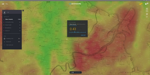 Uso inteligente de la información sobre la contaminación del aire para la mejora de la calidad de vida en Kuwait