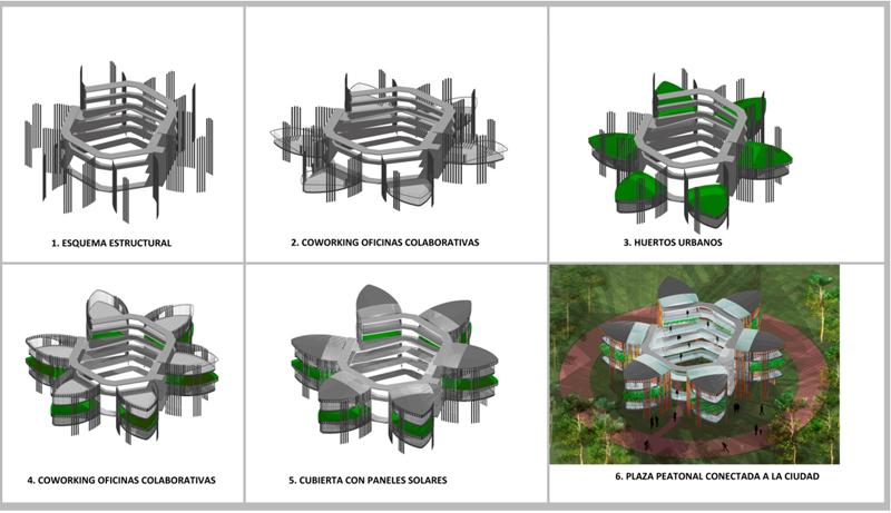 Dibujos de la evolución de construcción del espacio.