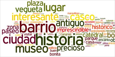 Monitor de la imagen y reputación turística on-line de las ciudades (Caso: Las Palmas de Gran Canaria)
