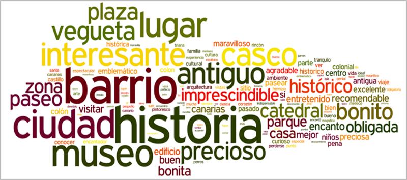 Menciones principales de los turistas relativas al patrimonio cultural de Las Palmas de Gran Canaria.