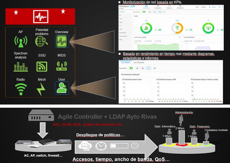 pantallazos del sistema de gestión.