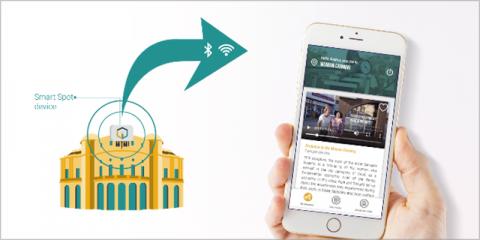 Be Memories: el diseño de un nuevo canal de difusión del patrimonio intangible para Destinos Turísticos Inteligentes basado en la co-creación