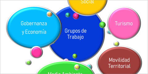Oficina de dinamización de proyectos smart cities de Extremadura-Sotex